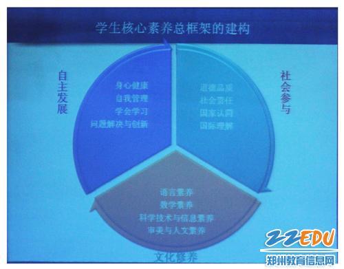 教育部哲学社会科学研究重大委托项目座谈会在郑州九中隆重举行
